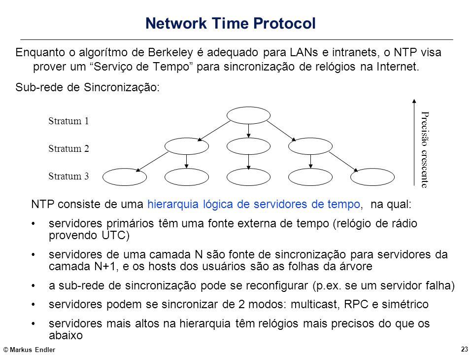 Network Time Protocol Stratum 1 Precisão crescente Stratum 2 Stratum 3