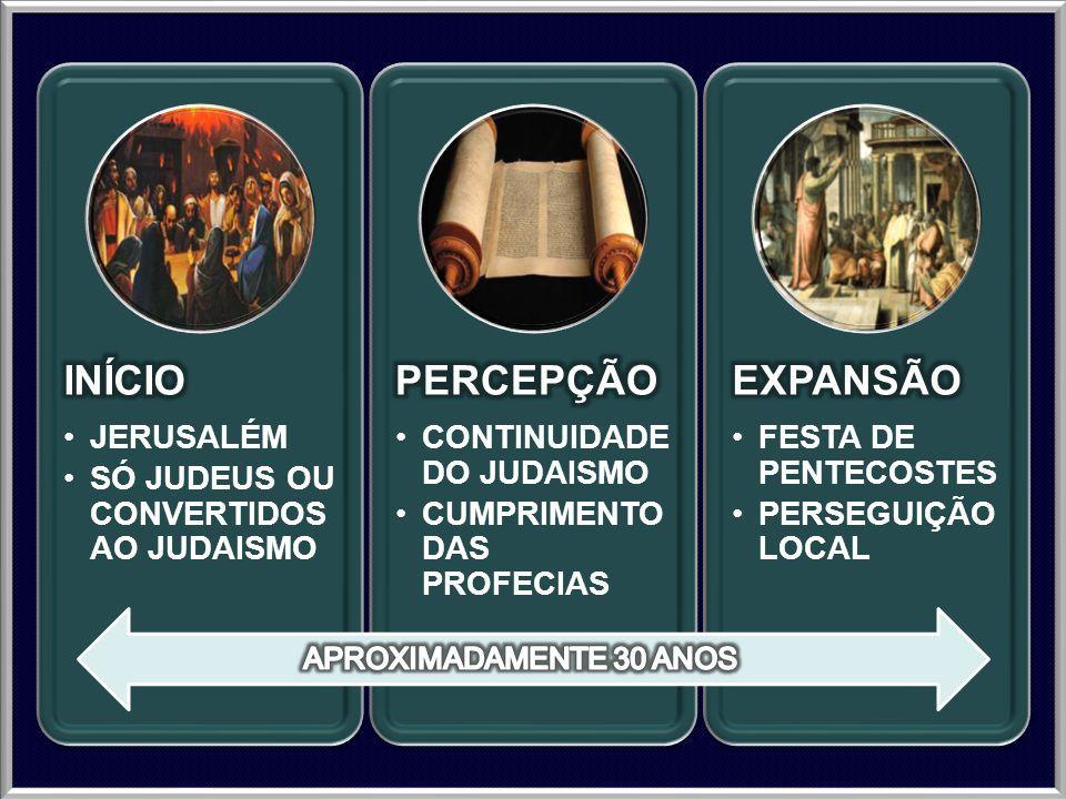 INÍCIO PERCEPÇÃO EXPANSÃO JERUSALÉM