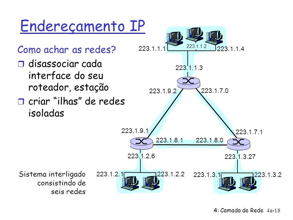 Endereçamento IP Como achar as redes