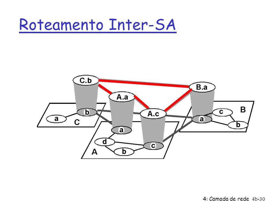 Roteamento Inter-SA 4: Camada de rede