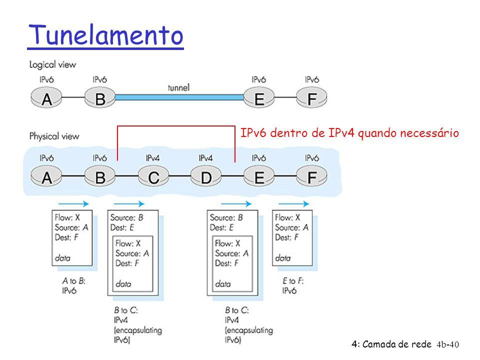 Tunelamento IPv6 dentro de IPv4 quando necessário 4: Camada de rede