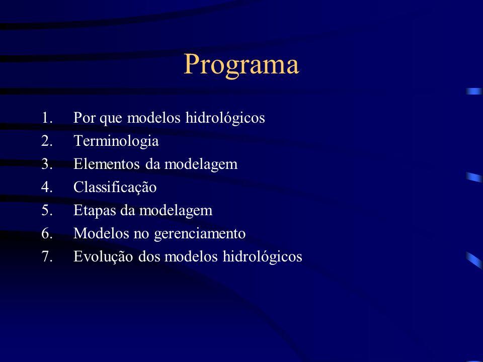 Programa Por que modelos hidrológicos Terminologia