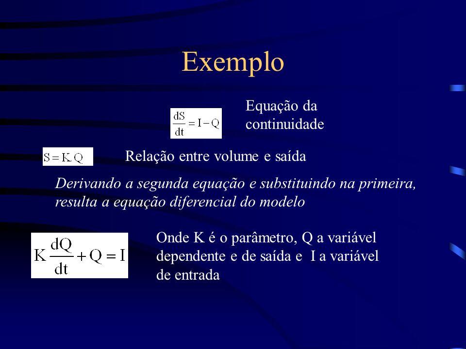 Exemplo Equação da continuidade Relação entre volume e saída