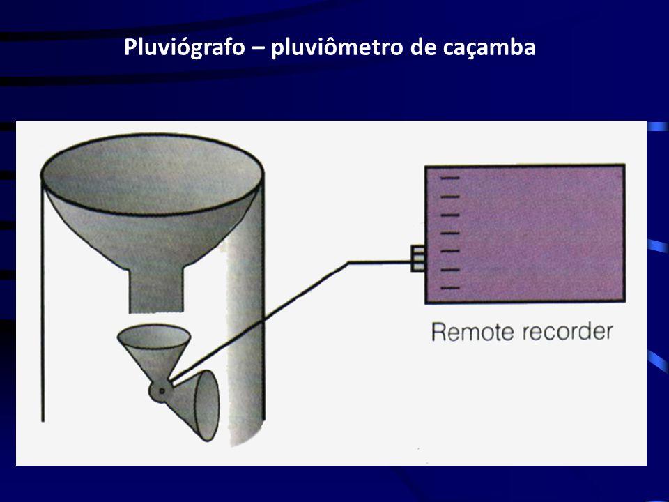 Pluviógrafo – pluviômetro de caçamba