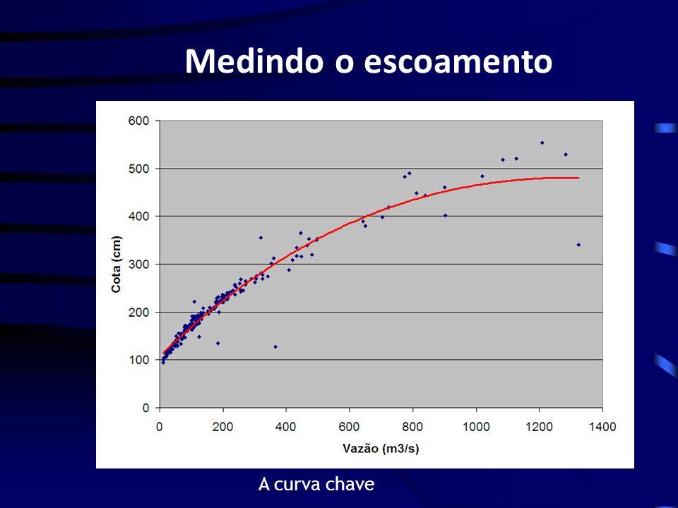 Medindo o escoamento A curva chave