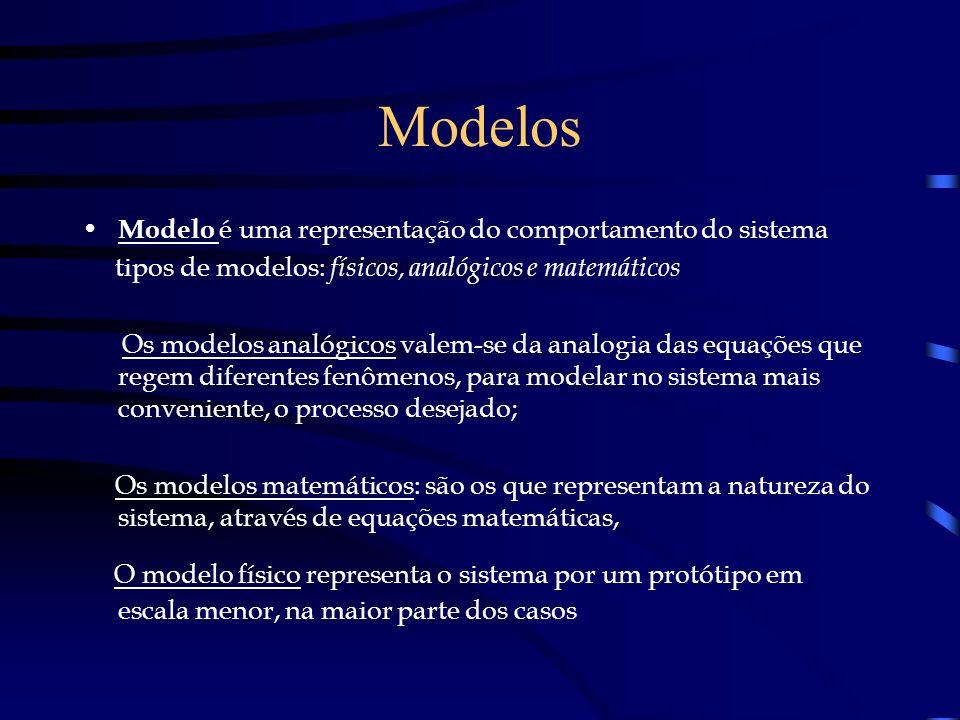 Modelos Modelo é uma representação do comportamento do sistema. tipos de modelos: físicos, analógicos e matemáticos.