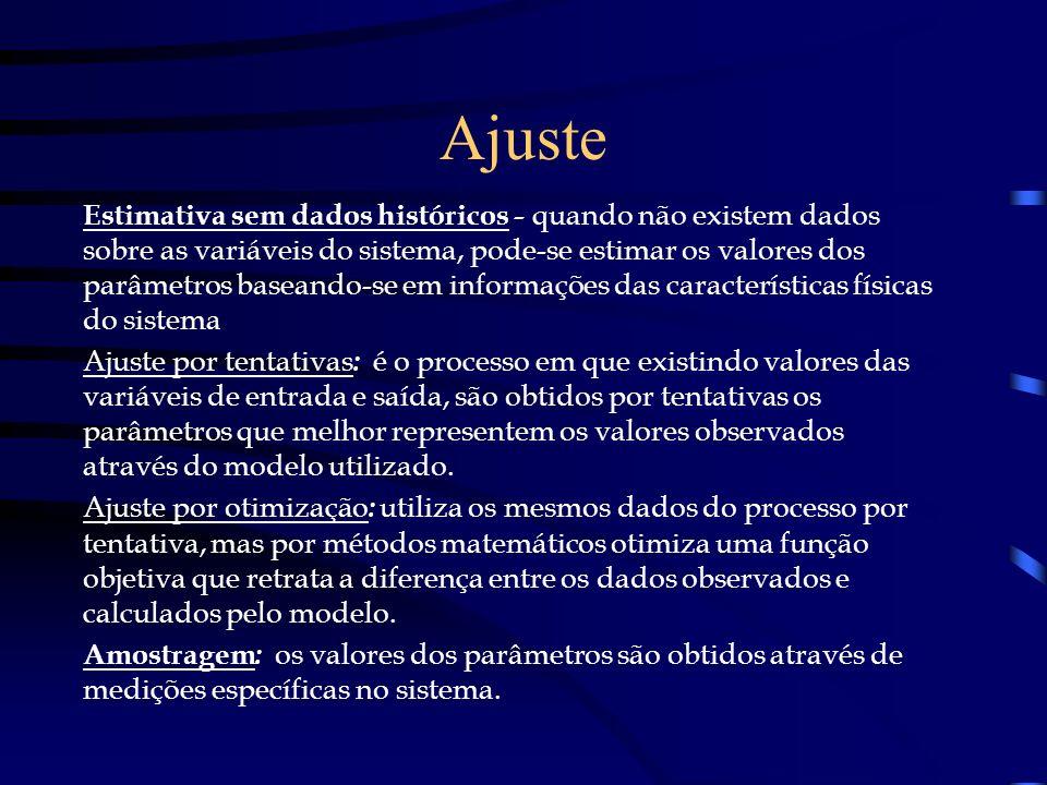 Ajuste