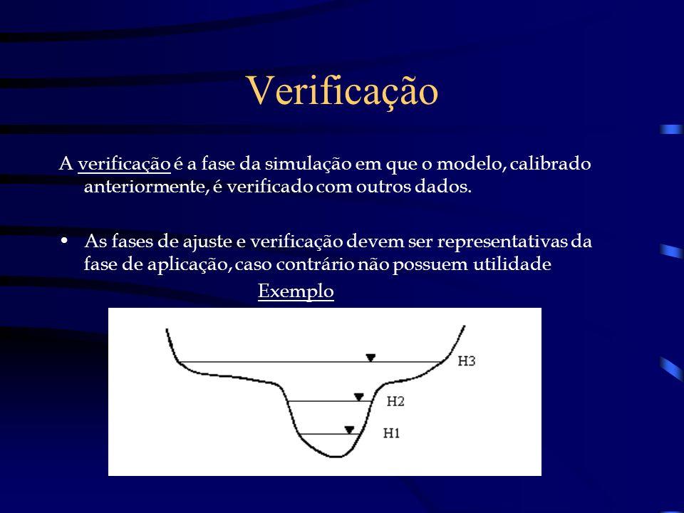Verificação A verificação é a fase da simulação em que o modelo, calibrado anteriormente, é verificado com outros dados.