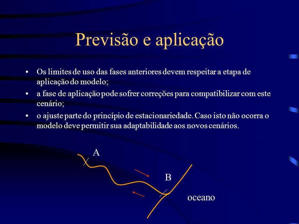 Previsão e aplicação A B oceano