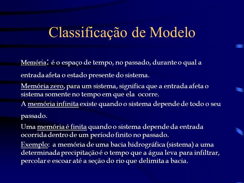 Classificação de Modelo