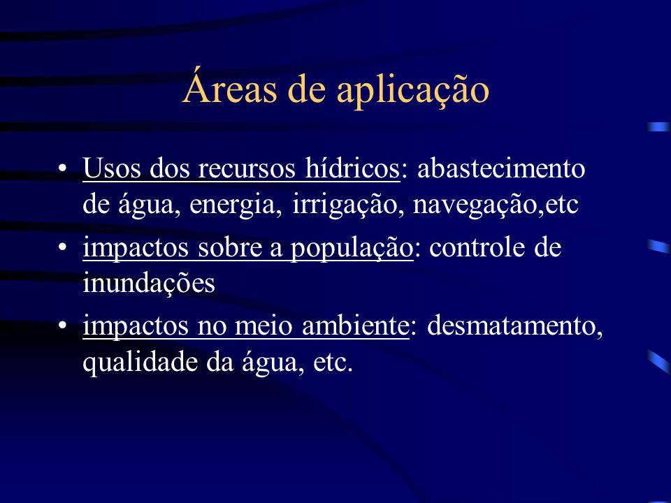 Áreas de aplicação Usos dos recursos hídricos: abastecimento de água, energia, irrigação, navegação,etc.