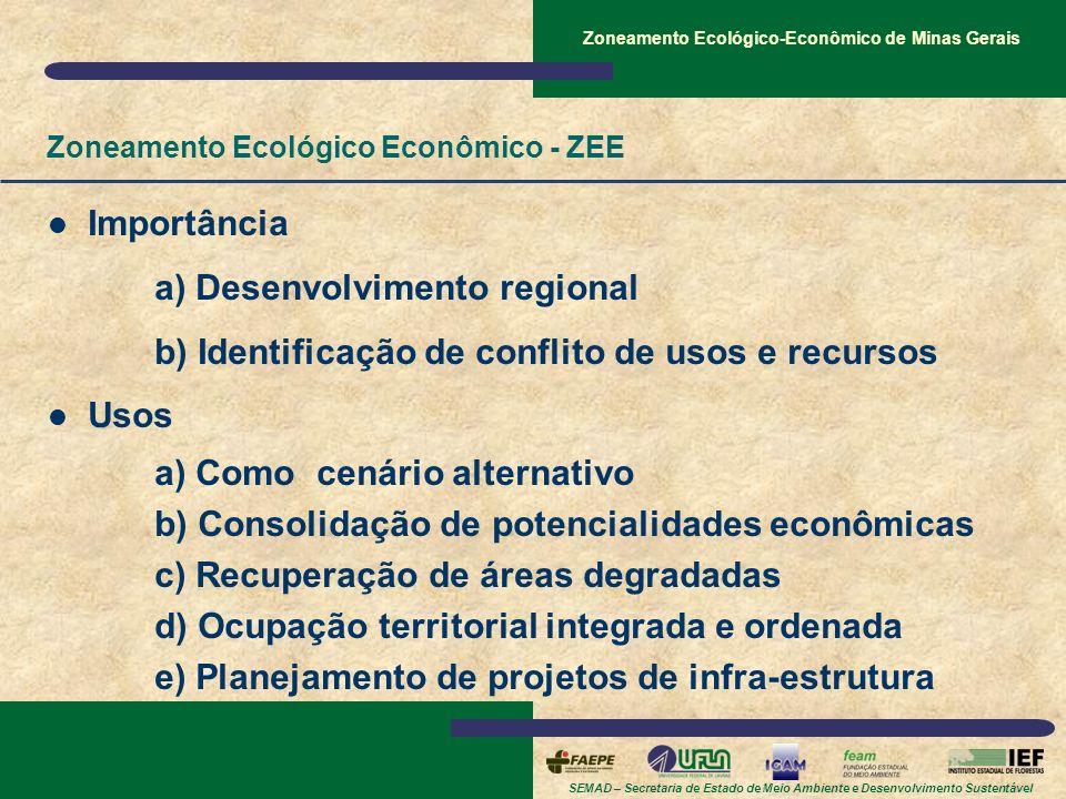 Zoneamento Ecológico Econômico - ZEE