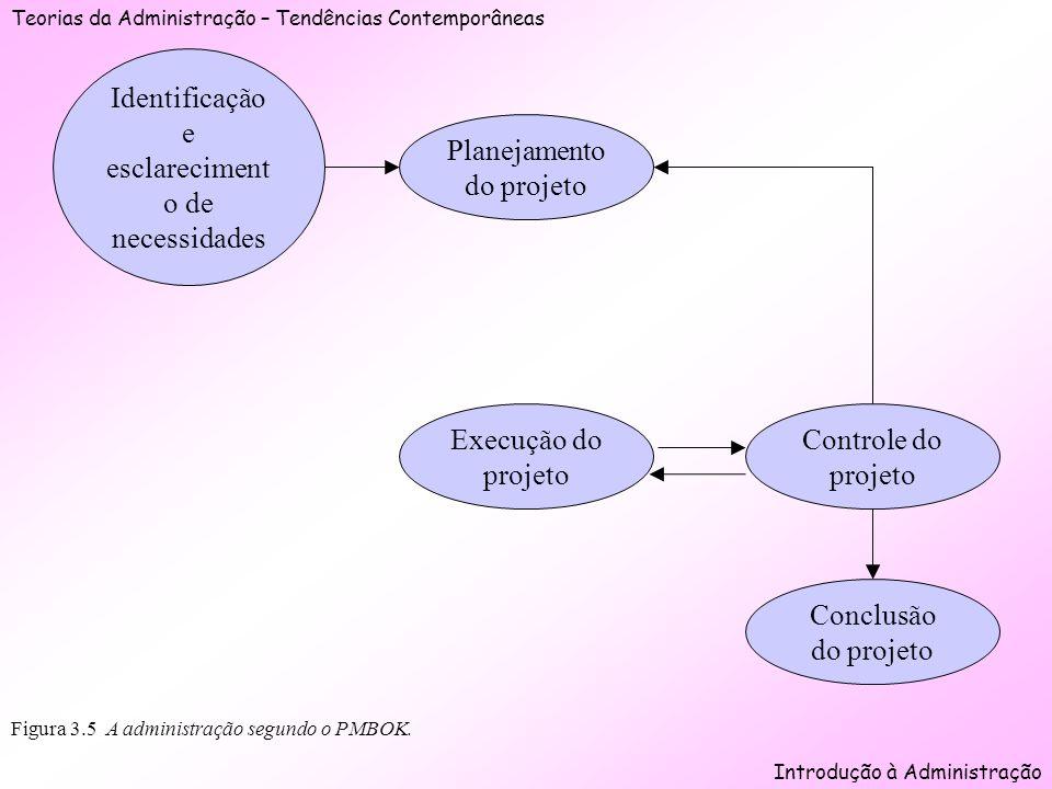 Identificação e esclarecimento de necessidades