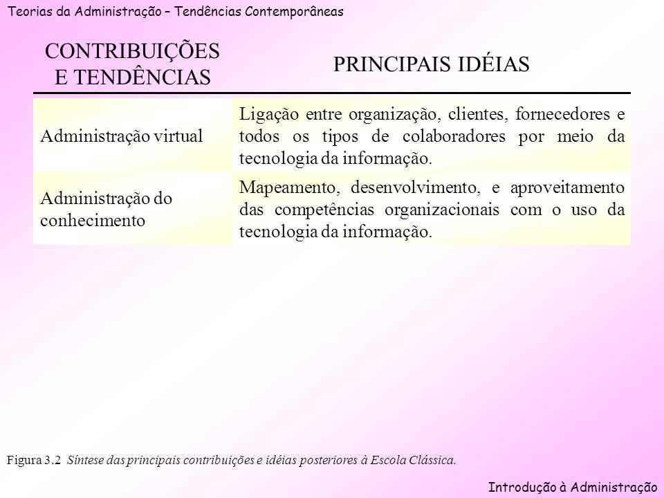 CONTRIBUIÇÕES E TENDÊNCIAS