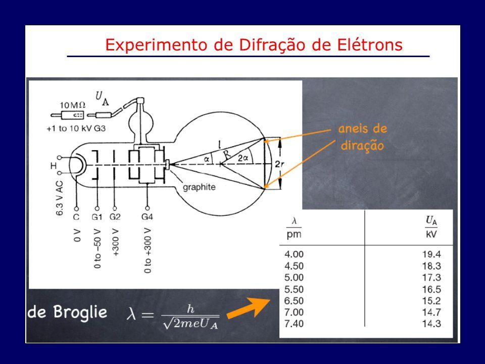 Experimento de Difração de Elétrons