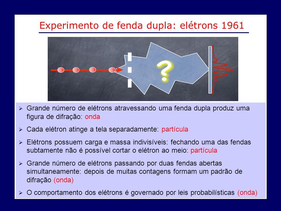 Experimento de fenda dupla: elétrons 1961