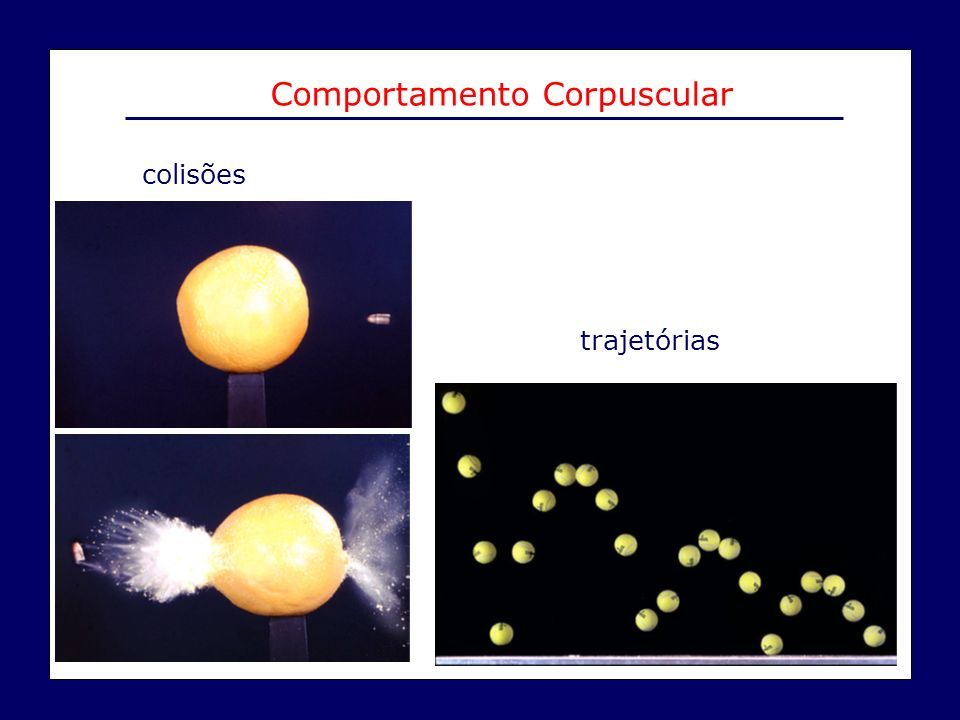 Comportamento Corpuscular