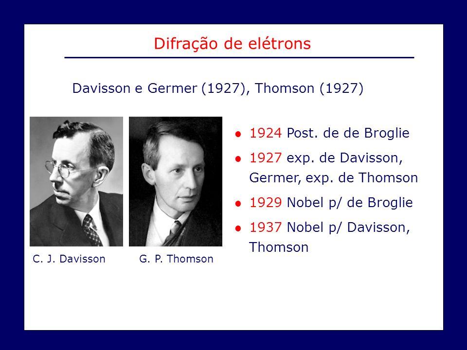 Difração de elétrons Davisson e Germer (1927), Thomson (1927)