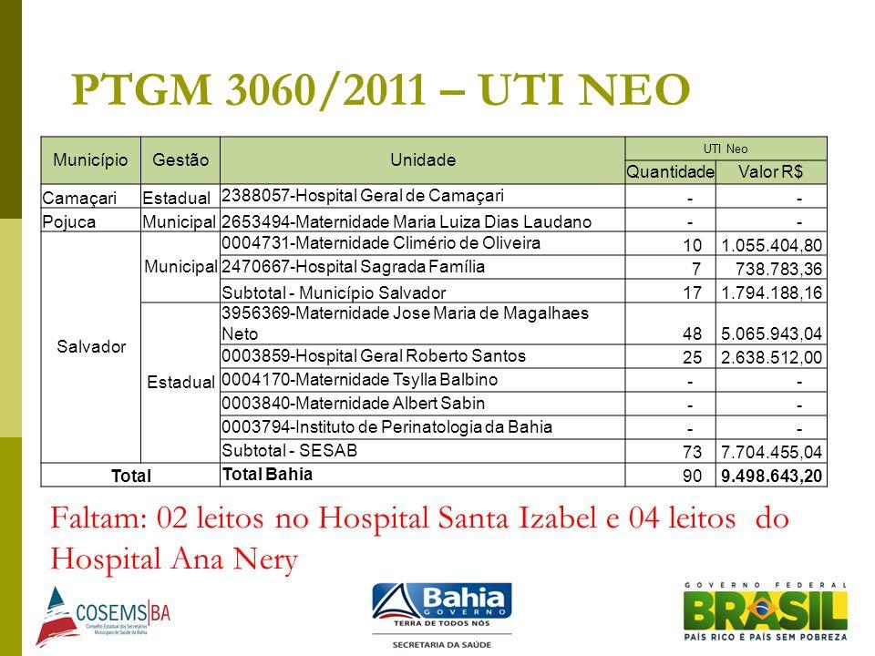 PTGM 3060/2011 – UTI NEO Município. Gestão. Unidade. UTI Neo. Quantidade. Valor R$ Camaçari. Estadual.