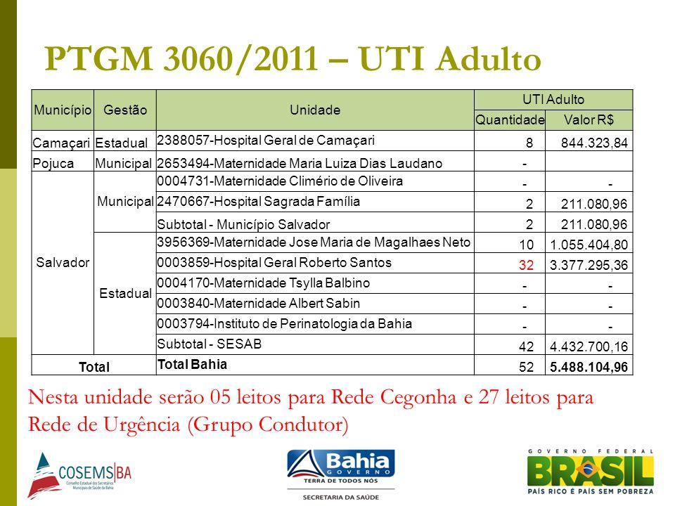 PTGM 3060/2011 – UTI Adulto Município. Gestão. Unidade. UTI Adulto. Quantidade. Valor R$ Camaçari.