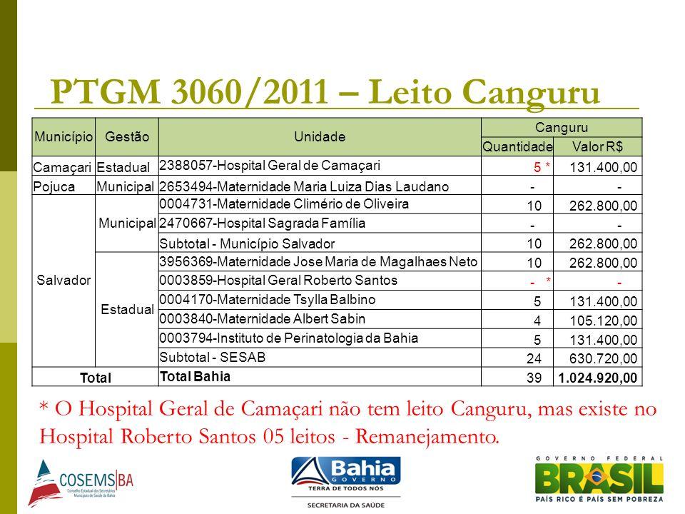PTGM 3060/2011 – Leito Canguru Município. Gestão. Unidade. Canguru. Quantidade. Valor R$ Camaçari.
