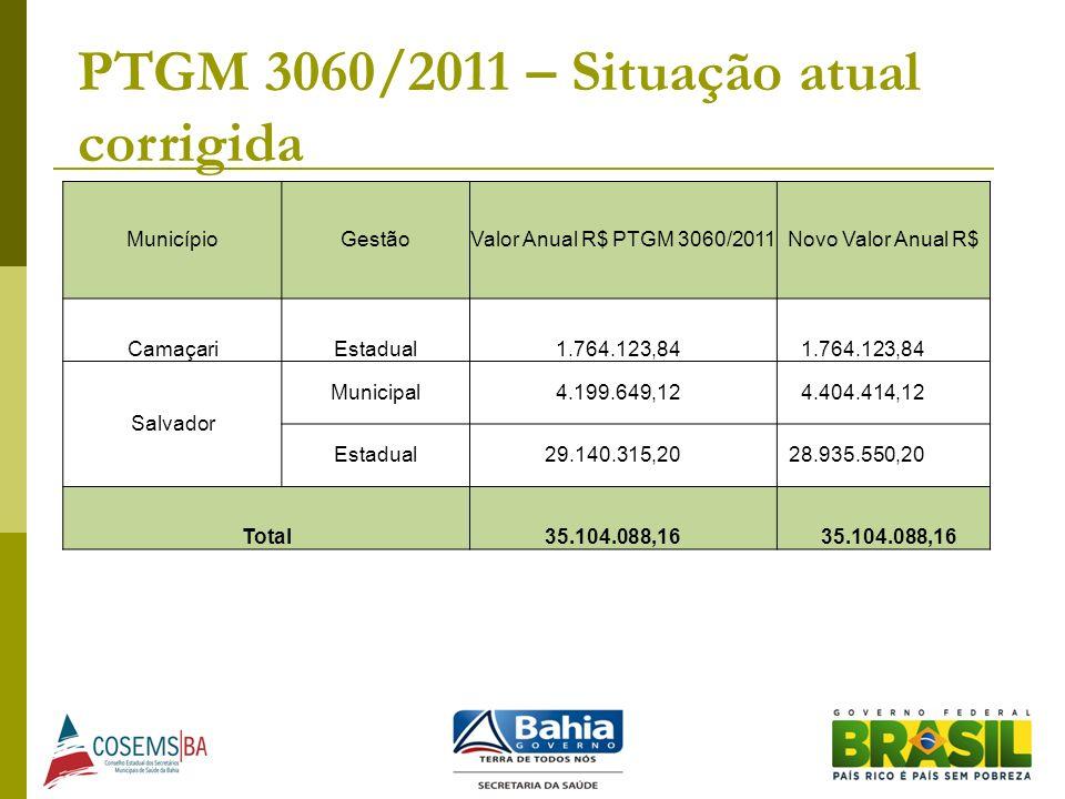 PTGM 3060/2011 – Situação atual corrigida
