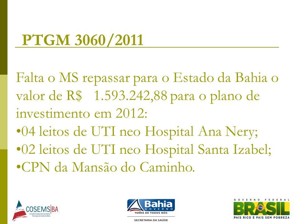 PTGM 3060/2011 Falta o MS repassar para o Estado da Bahia o valor de R$ 1.593.242,88 para o plano de investimento em 2012: