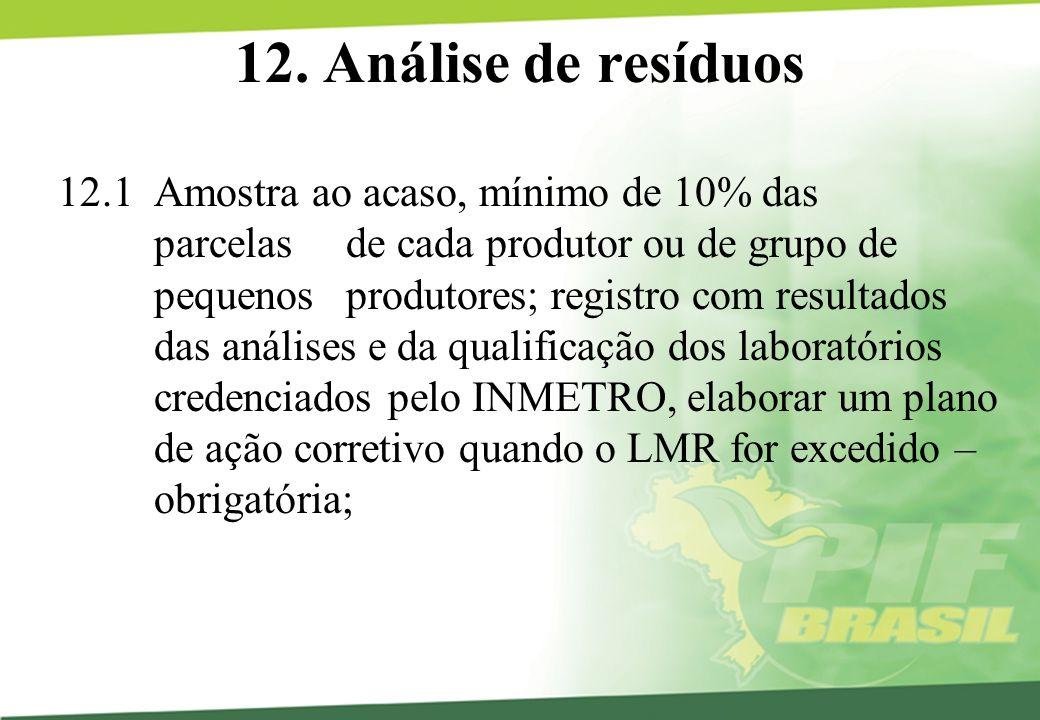 12. Análise de resíduos