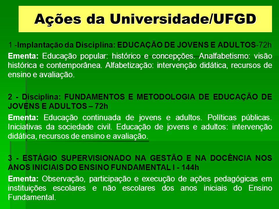 Ações da Universidade/UFGD