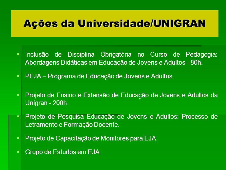 Ações da Universidade/UNIGRAN