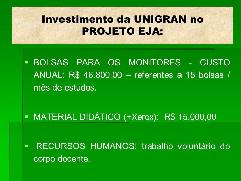 Investimento da UNIGRAN no PROJETO EJA: