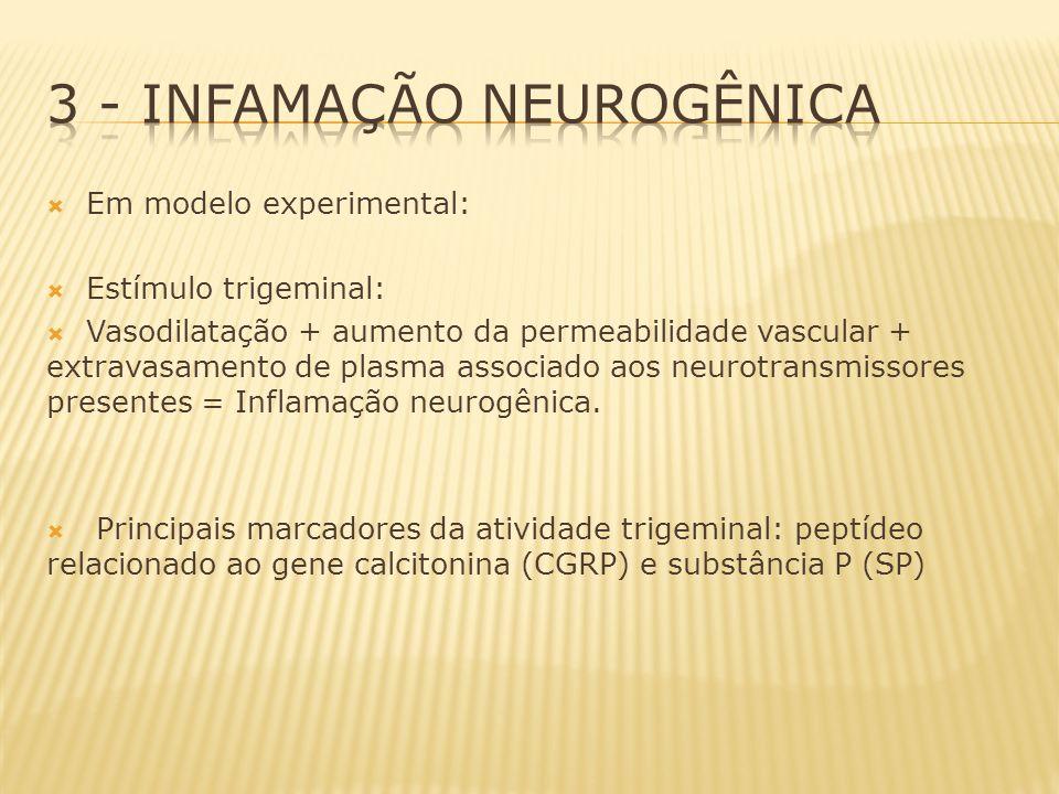 3 - Infamação Neurogênica
