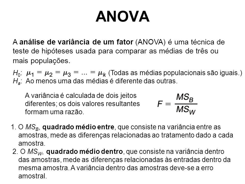 ANOVA A análise de variância de um fator (ANOVA) é uma técnica de teste de hipóteses usada para comparar as médias de três ou mais populações.