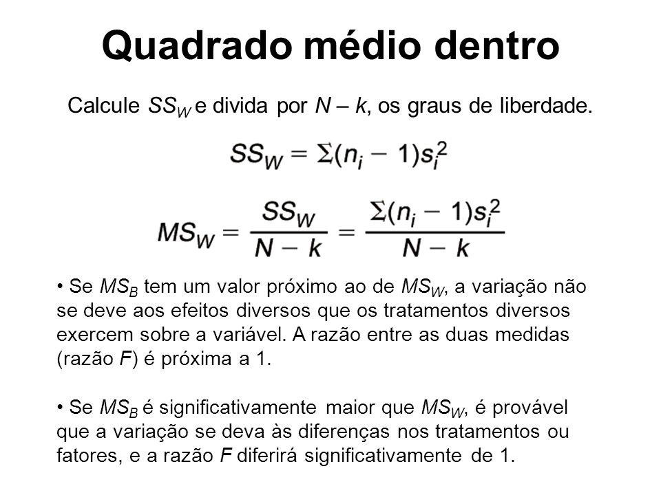Calcule SSW e divida por N – k, os graus de liberdade.