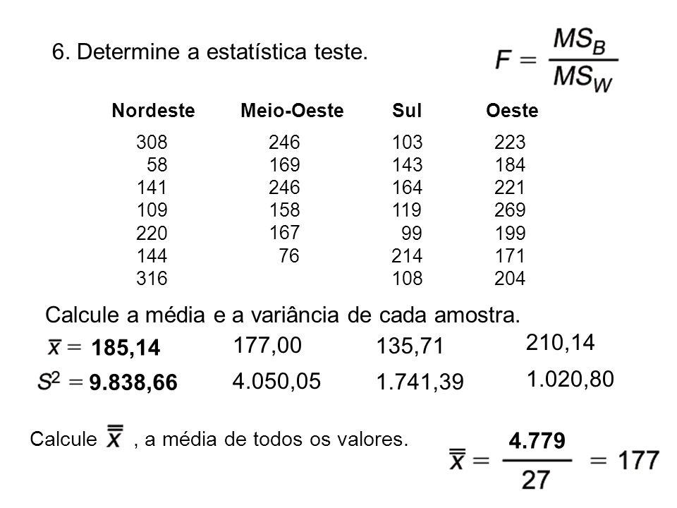 6. Determine a estatística teste.