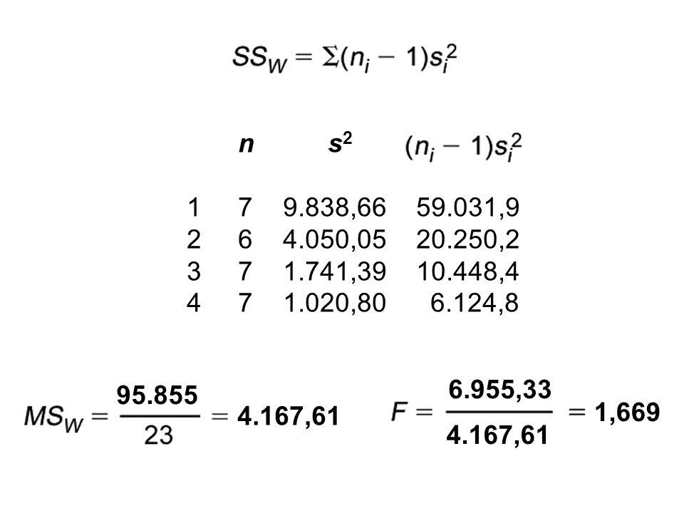 n s2 1 7 9.838,66 59.031,9. 2 6 4.050,05 20.250,2. 3 7 1.741,39 10.448,4.