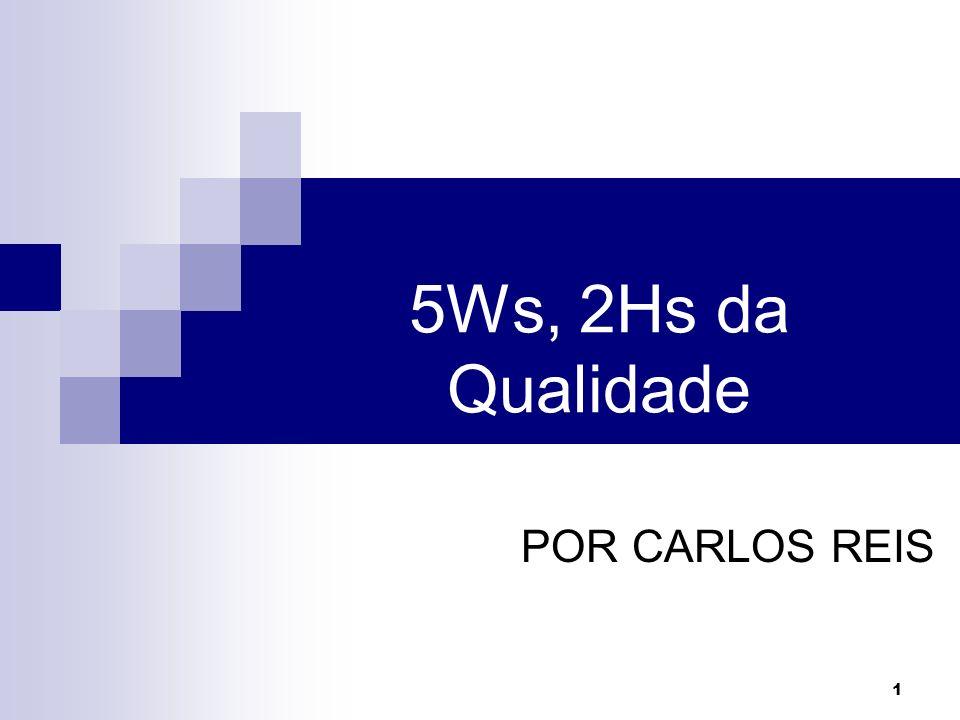 5Ws, 2Hs da Qualidade POR CARLOS REIS