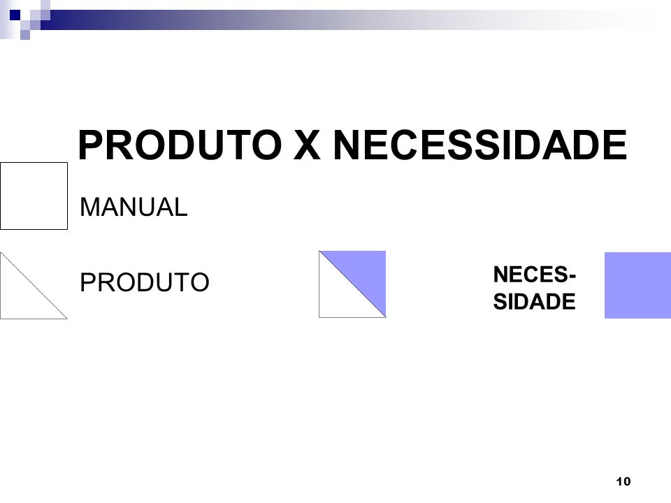 PRODUTO X NECESSIDADE MANUAL PRODUTO NECES- SIDADE
