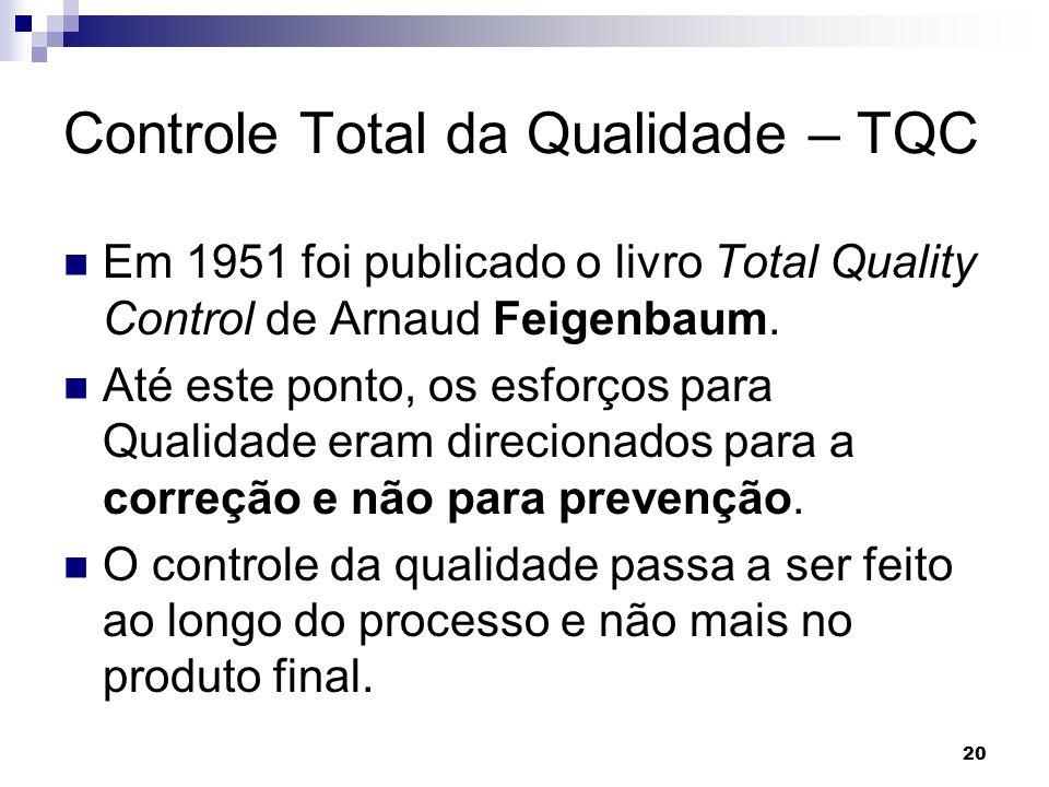 Controle Total da Qualidade – TQC