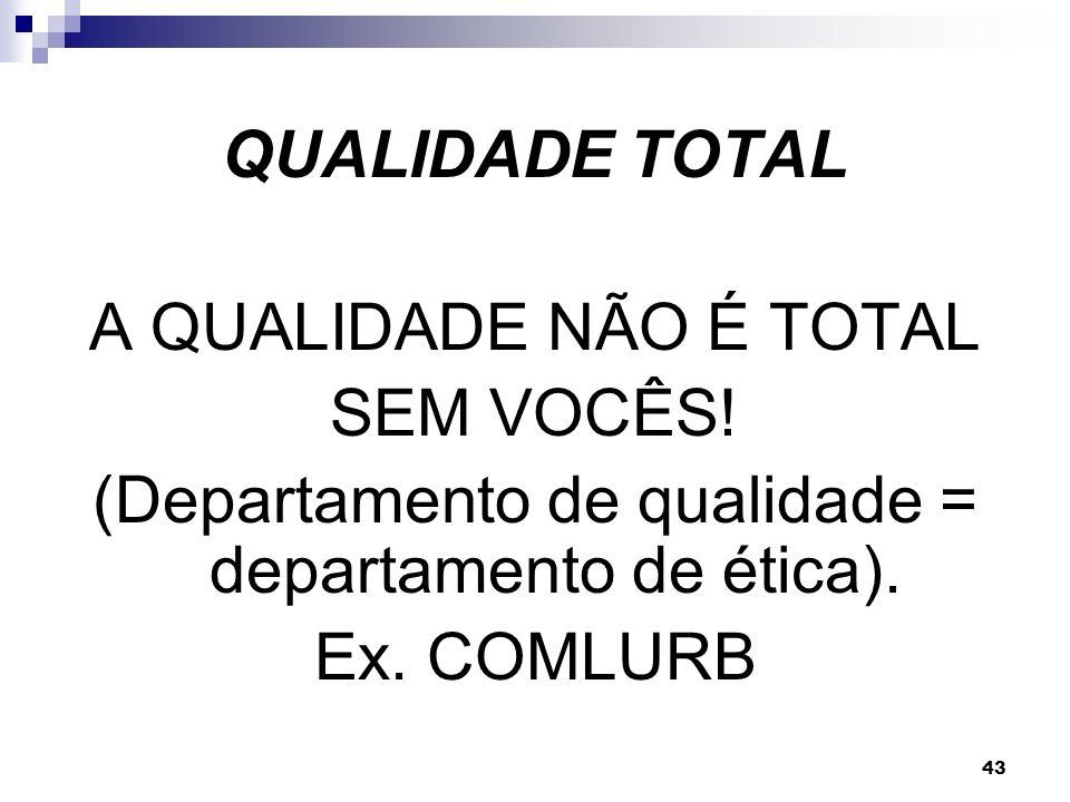 (Departamento de qualidade = departamento de ética).