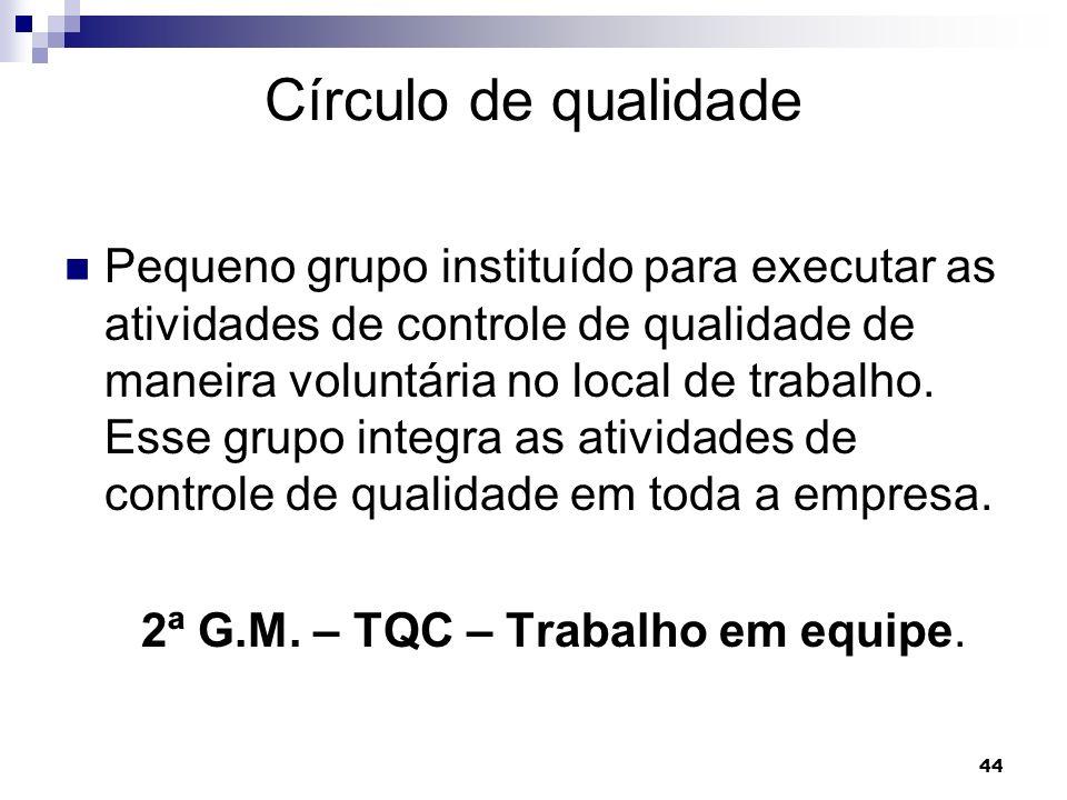 2ª G.M. – TQC – Trabalho em equipe.