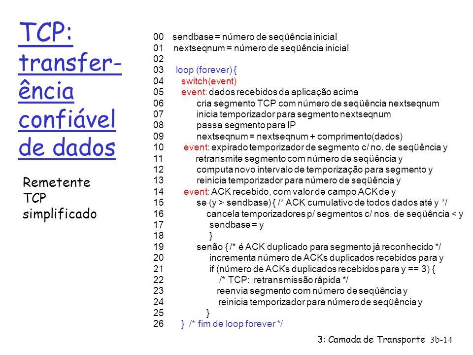 TCP: transfer-ência confiável de dados