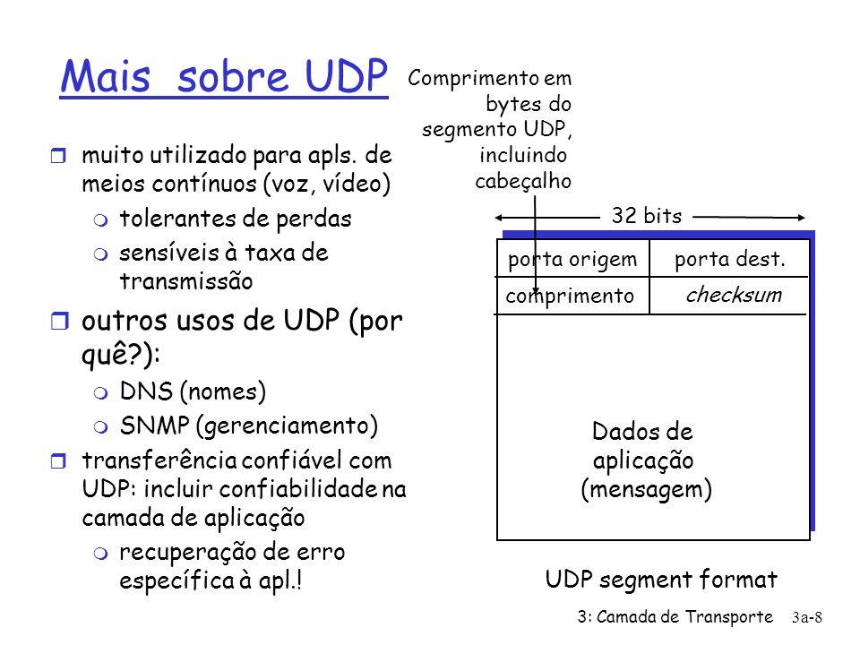 Mais sobre UDP outros usos de UDP (por quê ):