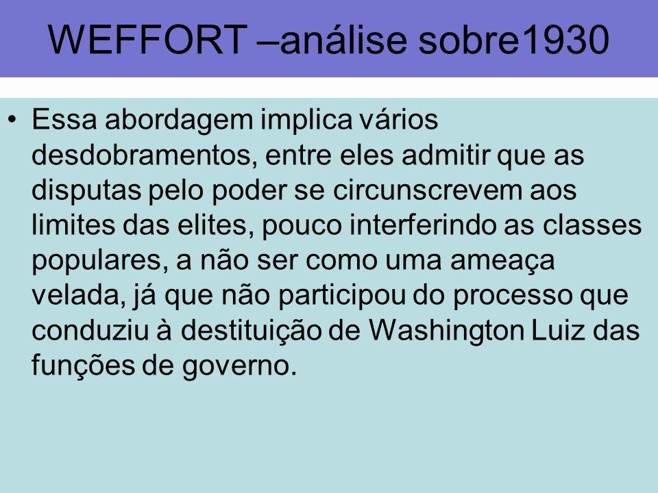 WEFFORT –análise sobre1930