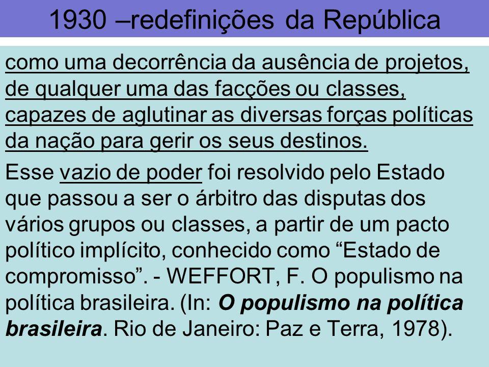 1930 –redefinições da República