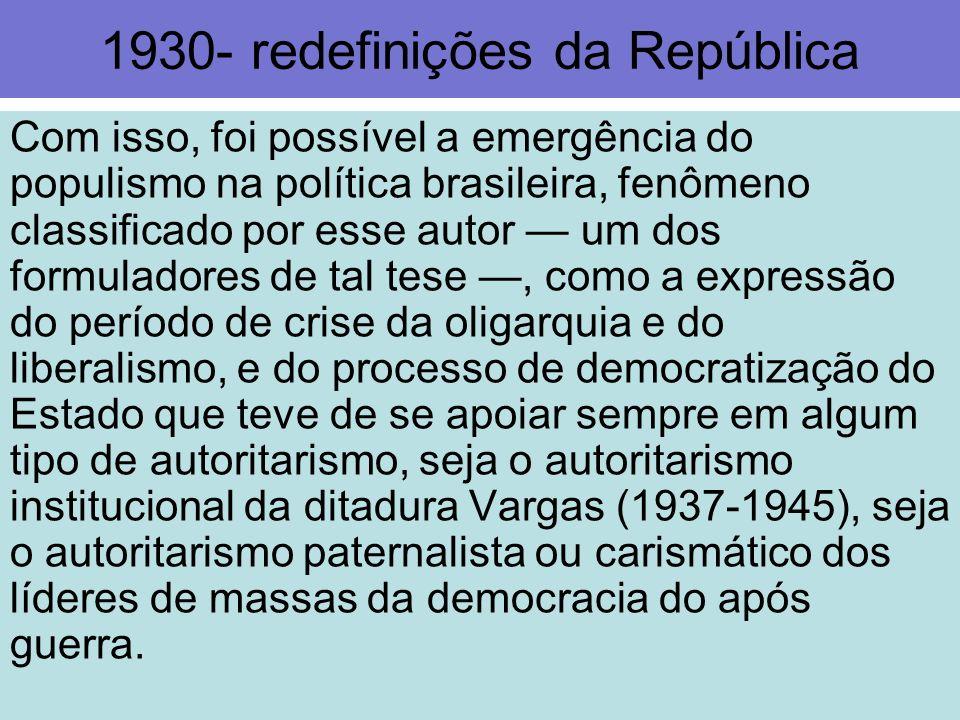 1930- redefinições da República