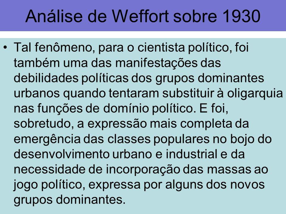 Análise de Weffort sobre 1930