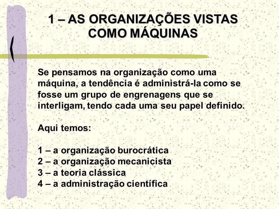 1 – AS ORGANIZAÇÕES VISTAS COMO MÁQUINAS