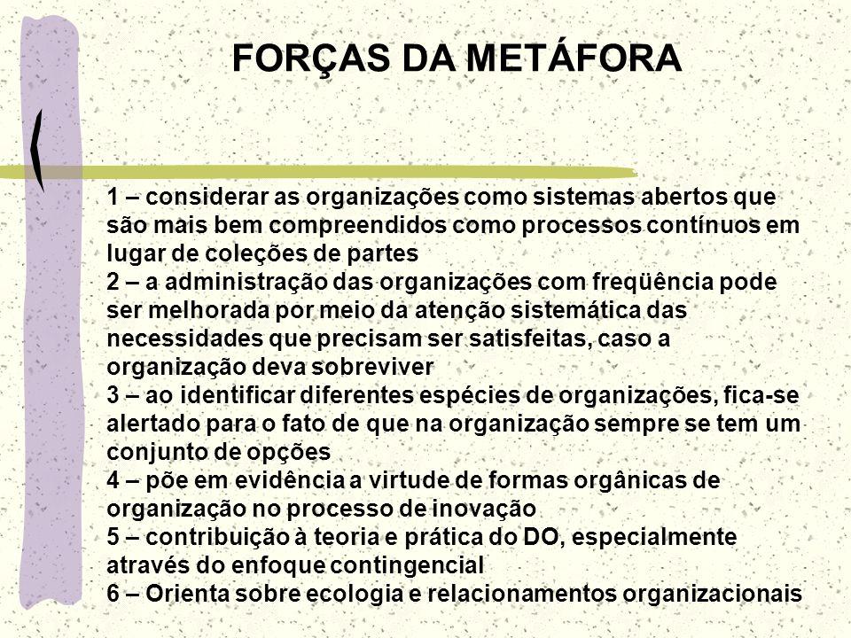 FORÇAS DA METÁFORA