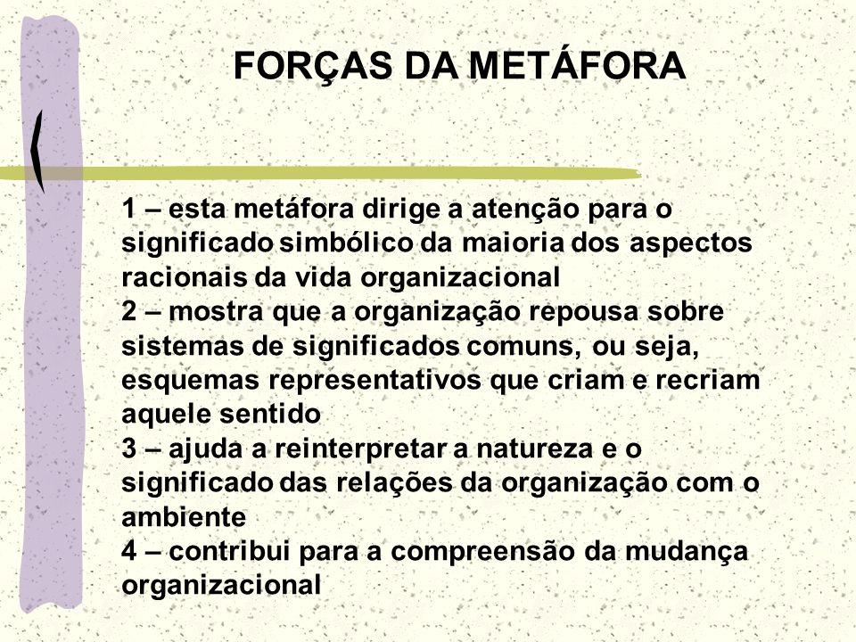 FORÇAS DA METÁFORA 1 – esta metáfora dirige a atenção para o significado simbólico da maioria dos aspectos racionais da vida organizacional.